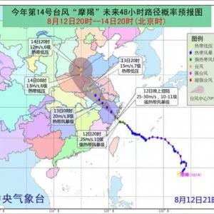 """台风""""摩羯""""登陆浙江 6省市将有暴雨"""